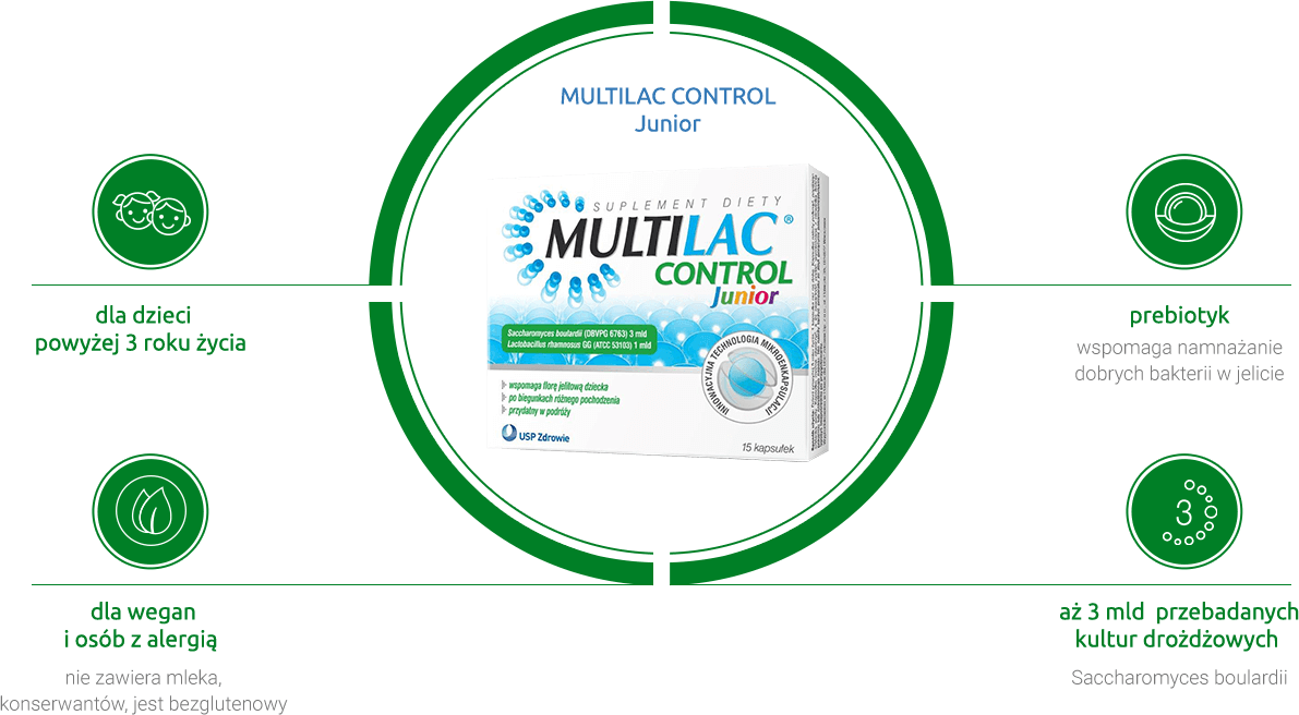 MULTILAC Control Junior