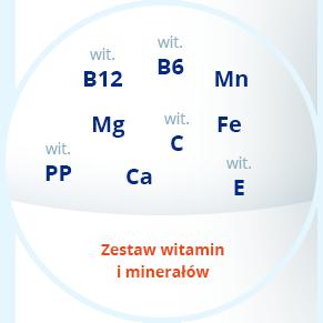Zestaw witamin i minerałów